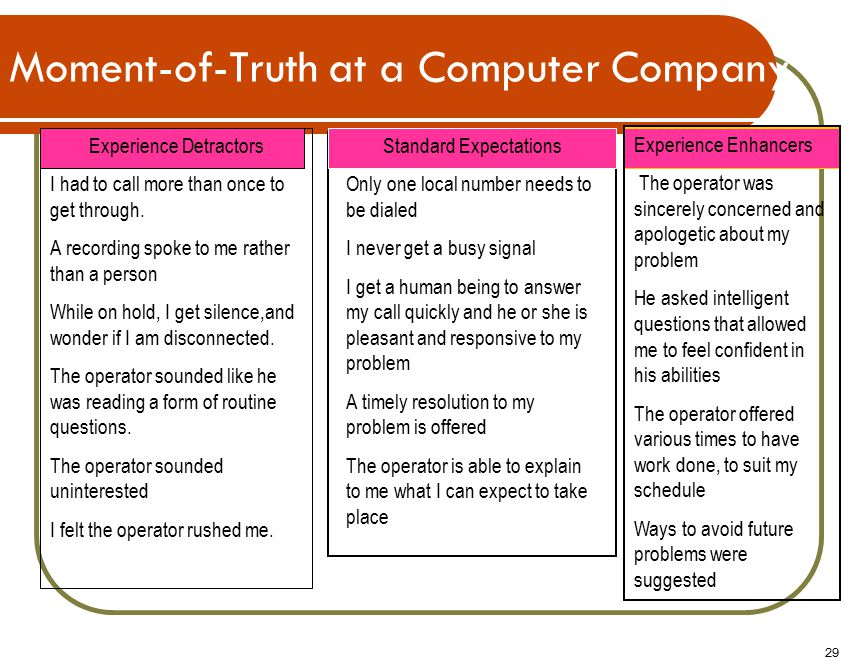 29 Moment-of-Truth at a Computer Company Experience Detractors I had to call more than once to get through.