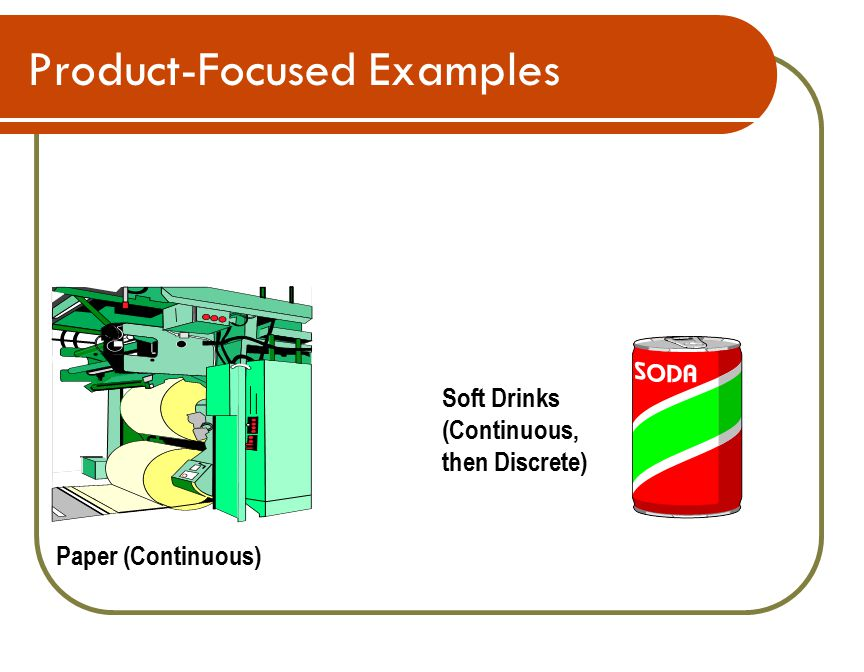 Product-Focused Examples Paper (Continuous) Soft Drinks (Continuous, then Discrete)