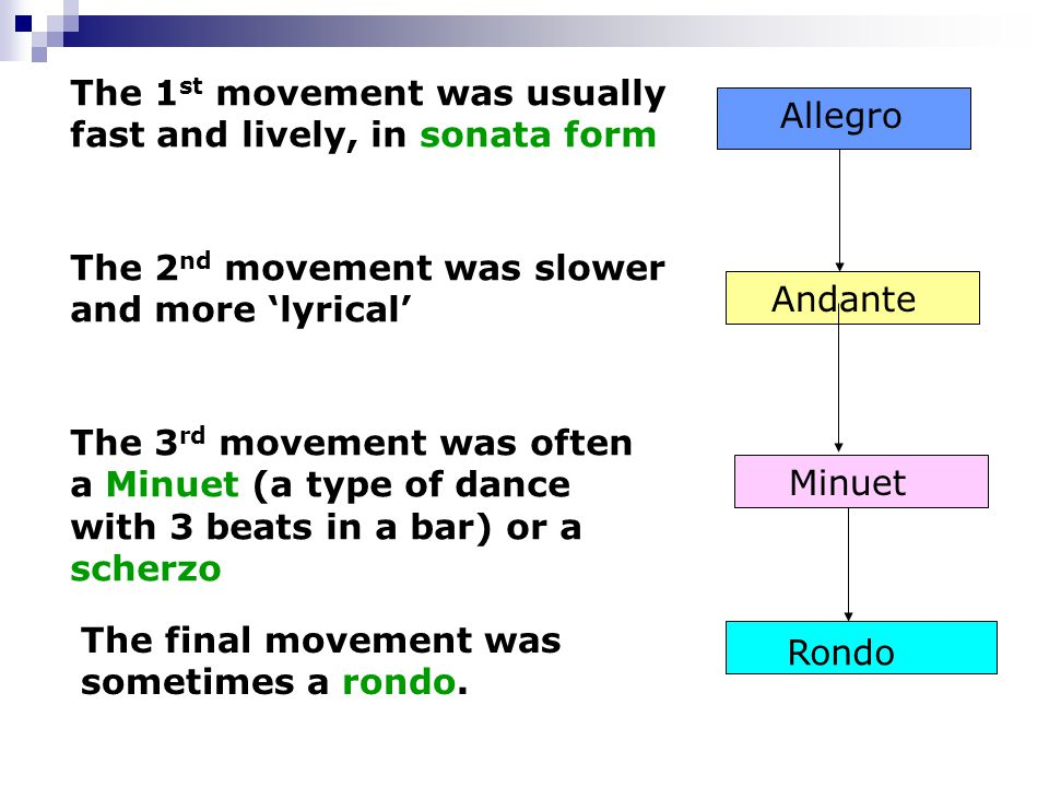 The 1 st movement was usually fast and lively, in sonata form Allegro The 2 nd movement was slower and more 'lyrical' Andante The 3 rd movement was often a Minuet (a type of dance with 3 beats in a bar) or a scherzo Minuet The final movement was sometimes a rondo.