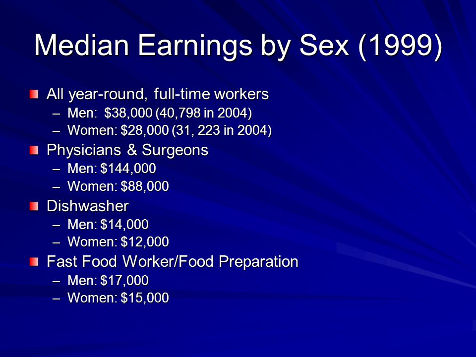 Median Earnings by Sex (1999) All year-round, full-time workers –Men: $38,000 (40,798 in 2004) –Women: $28,000 (31, 223 in 2004) Physicians & Surgeons –Men: $144,000 –Women: $88,000 Dishwasher –Men: $14,000 –Women: $12,000 Fast Food Worker/Food Preparation –Men: $17,000 –Women: $15,000