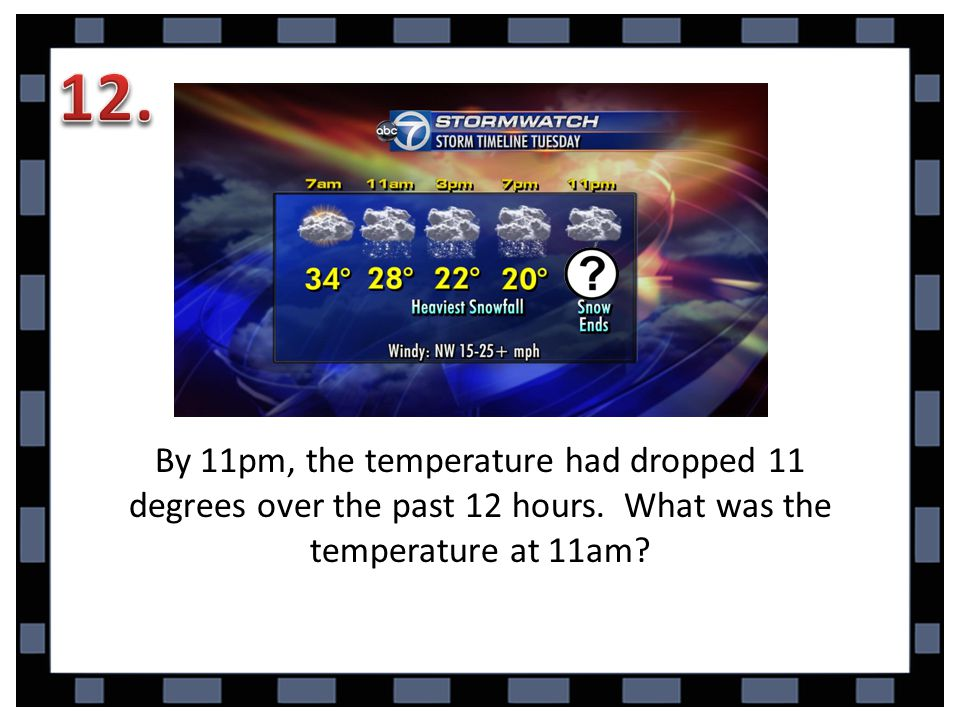 By 11pm, the temperature had dropped 11 degrees over the past 12 hours.