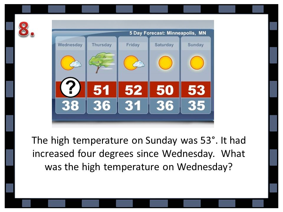 The high temperature on Sunday was 53°. It had increased four degrees since Wednesday.