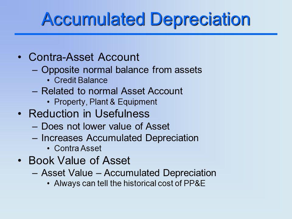 contra asset account
