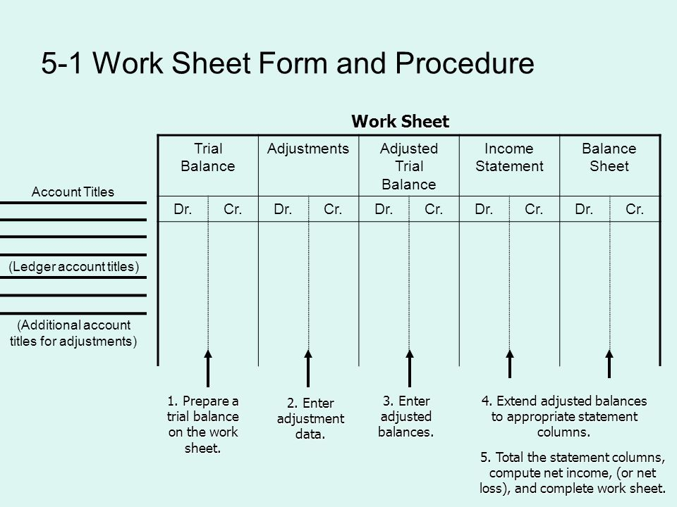 chapter 5 completion of the accounting cycle 5 1 work sheet form