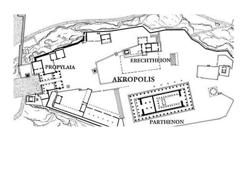Plan Of A Typical Peripteral Temple 1 Peripteral Greek Temple