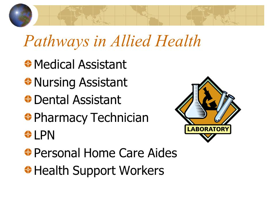 Pathways in Allied Health Medical Assistant Nursing Assistant Dental Assistant Pharmacy Technician LPN Personal Home Care Aides Health Support Workers