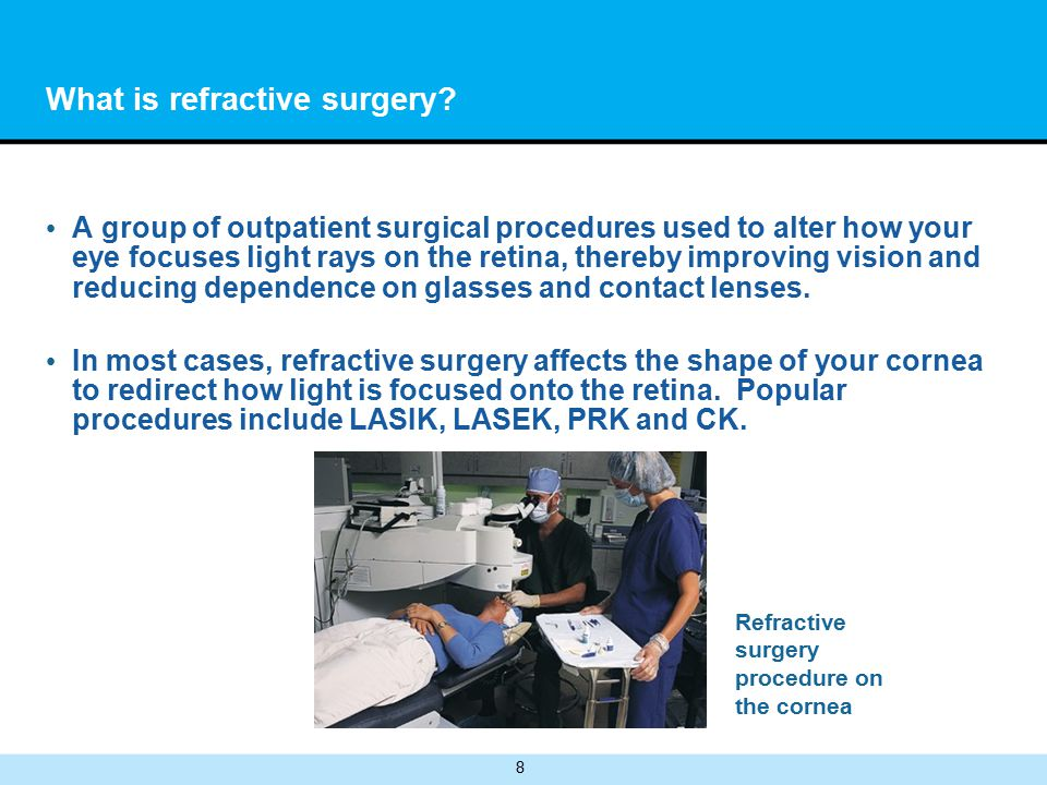 8 What is refractive surgery.