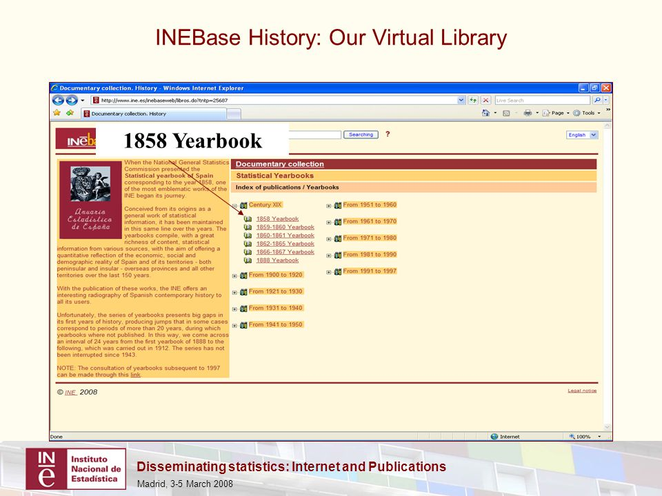 Disseminating statistics: Internet and Publications Madrid, 3-5 March 2008 1858 Yearbook INEBase History: Our Virtual Library
