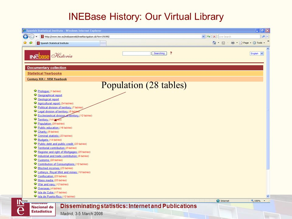 Disseminating statistics: Internet and Publications Madrid, 3-5 March 2008 Population (28 tables) INEBase History: Our Virtual Library