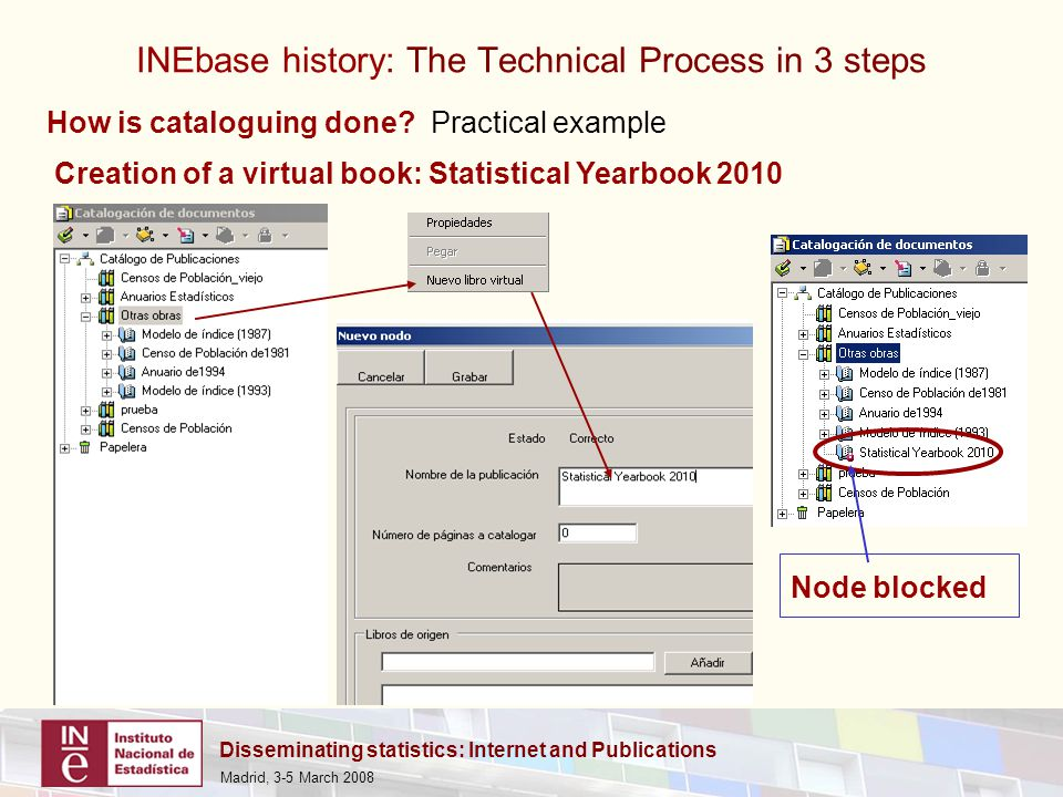 Disseminating statistics: Internet and Publications Madrid, 3-5 March 2008 INEbase history: The Technical Process in 3 steps How is cataloguing done.