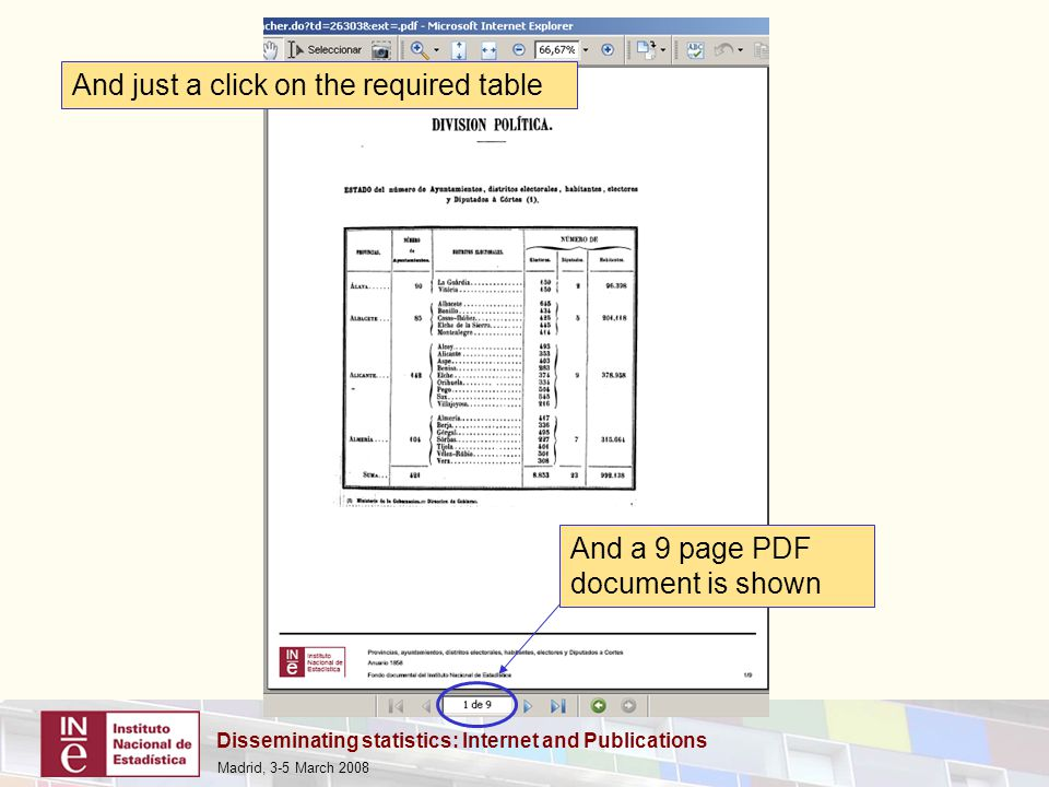 Disseminating statistics: Internet and Publications Madrid, 3-5 March 2008 And just a click on the required table And a 9 page PDF document is shown