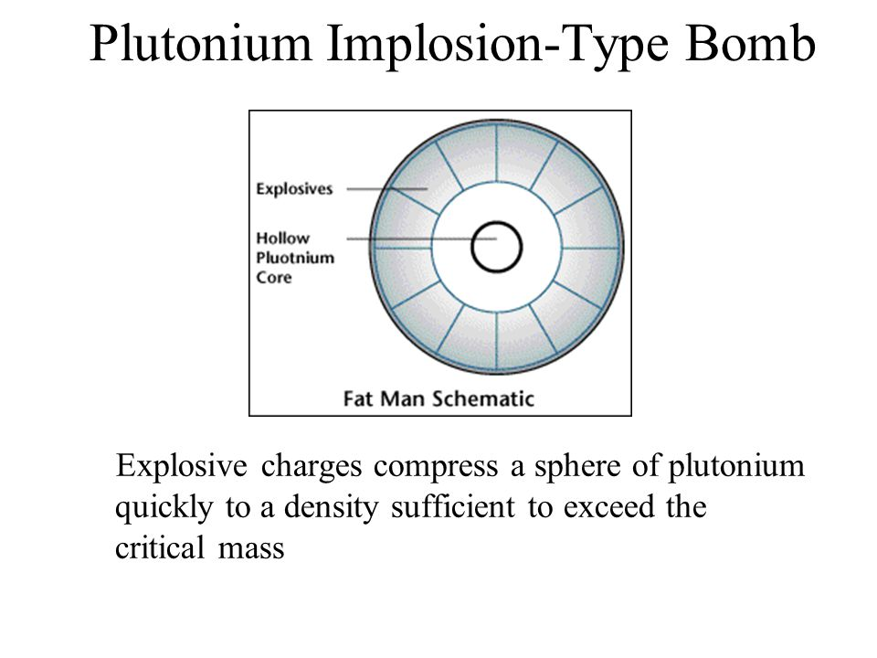 plutonium essay Since you are likely asking about both depleted plutonium and depleted uranium, i will give you data on both uranium is a naturally occurring weakly radioactive mineral that is used to fuel nuclear reactors and is the primary component of nuclear weapons uranium, like most elements, come in.