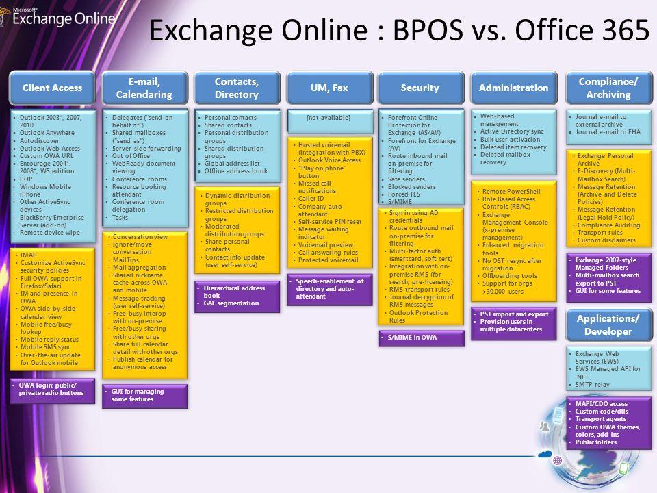 Exchange Online  Objective Capabilities of Exchange Online How to