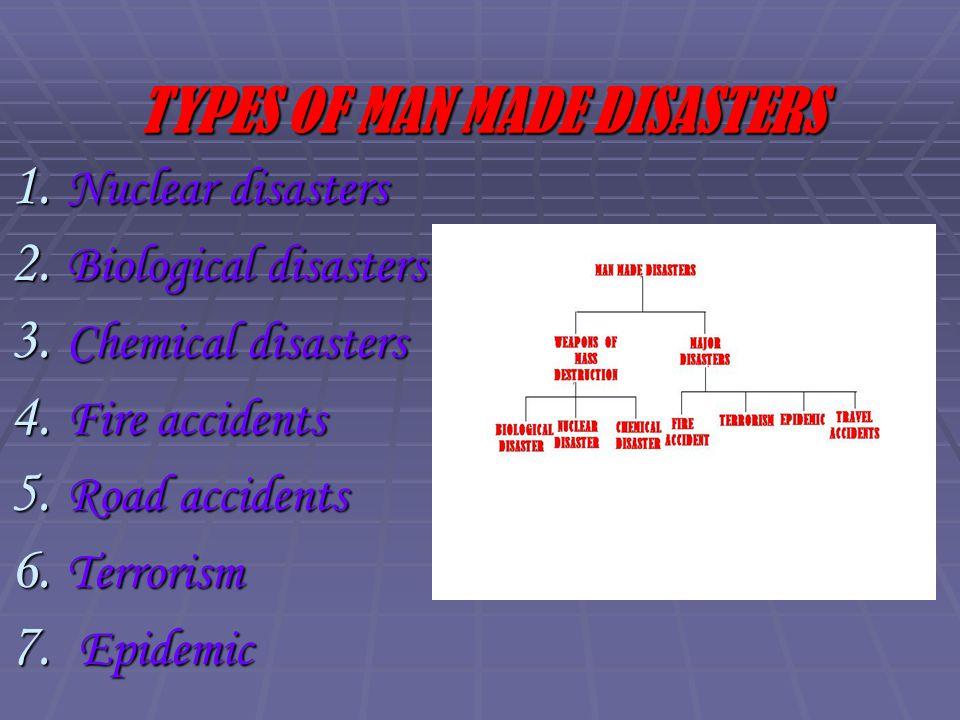 Man-made disasters |authorstream.