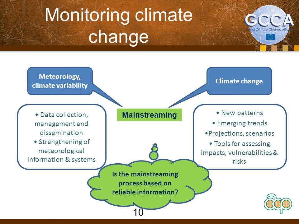 Monitoring climate change Mainstreaming Meteorology, climate variability Climate change Data collection, management and dissemination Strengthening of meteorological information & systems New patterns Emerging trends Projections, scenarios Tools for assessing impacts, vulnerabilities & risks Is the mainstreaming process based on reliable information.