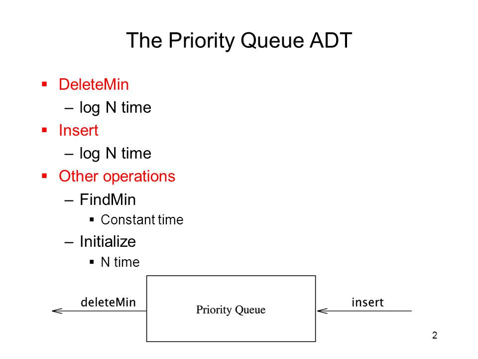 2 The Priority Queue ADT  DeleteMin –log N time  Insert –log N time  Other operations –FindMin  Constant time –Initialize  N time