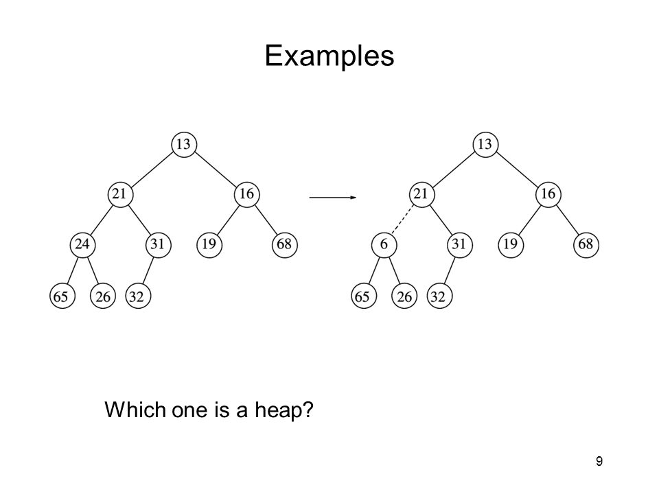 9 Examples Which one is a heap