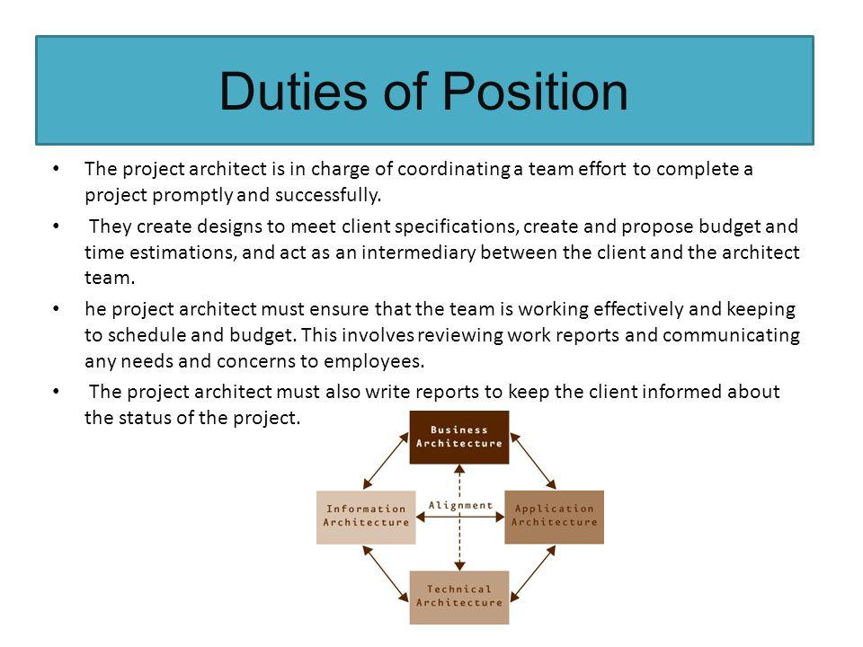 Architect Juan Job Description Architects Design Buildings And