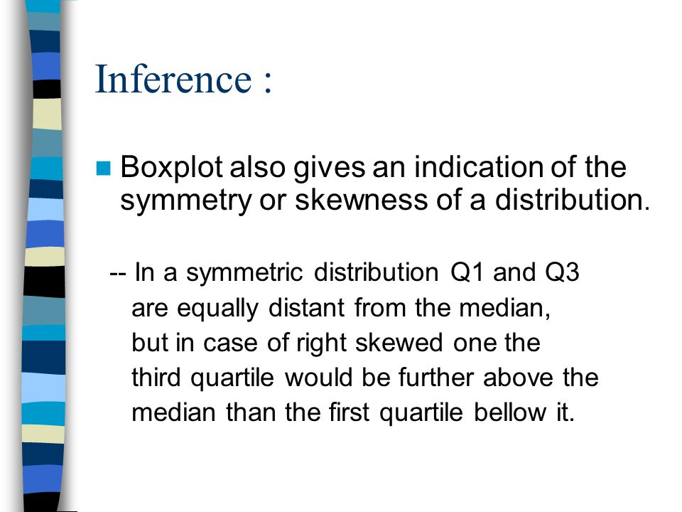 Inference : Boxplot also gives an indication of the symmetry or skewness of a distribution.
