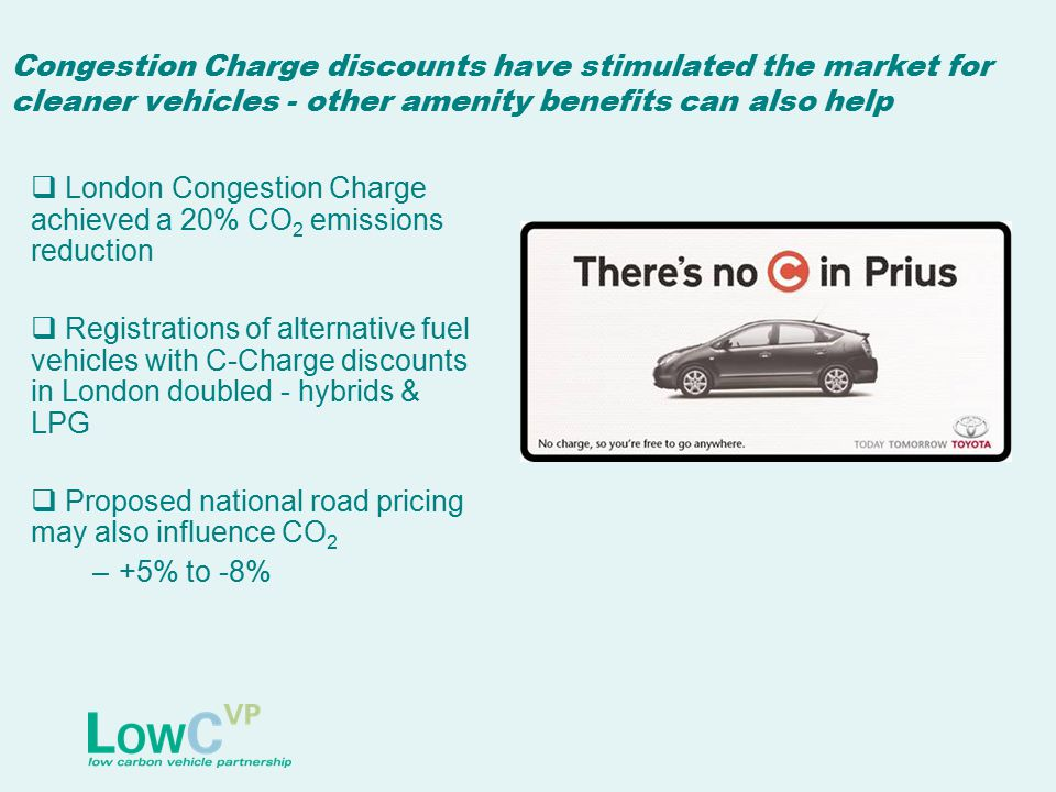 Congestion Charge discounts have stimulated the market for cleaner vehicles - other amenity benefits can also help  London Congestion Charge achieved a 20% CO 2 emissions reduction  Registrations of alternative fuel vehicles with C-Charge discounts in London doubled - hybrids & LPG  Proposed national road pricing may also influence CO 2 –+5% to -8%