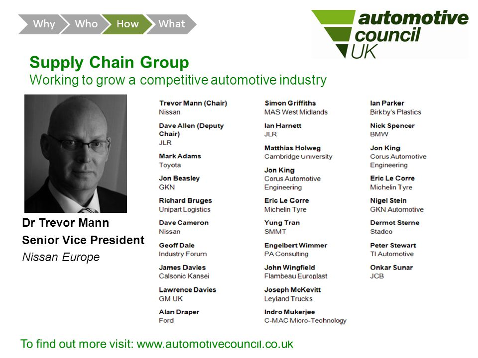 Supply Chain Group Working to grow a competitive automotive industry WhyWhoHowWhat Dr Trevor Mann Senior Vice President Nissan Europe