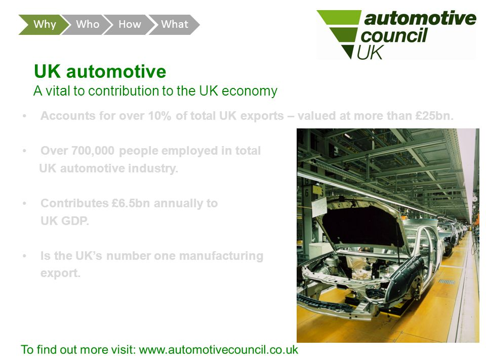 UK automotive A vital to contribution to the UK economy Accounts for over 10% of total UK exports – valued at more than £25bn.