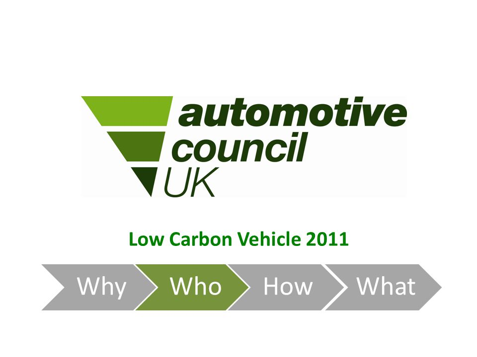Low Carbon Vehicle 2011 WhyWhoHowWhat