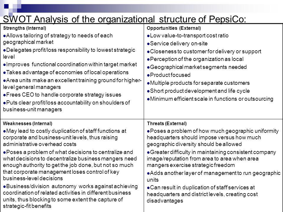 Pepsi Vanilla The organizational structure of PepsiCo