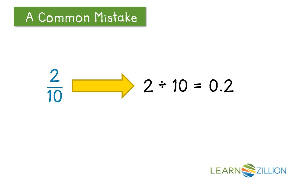 Let's Review A Common Mistake 2 _ 10 = 0.2