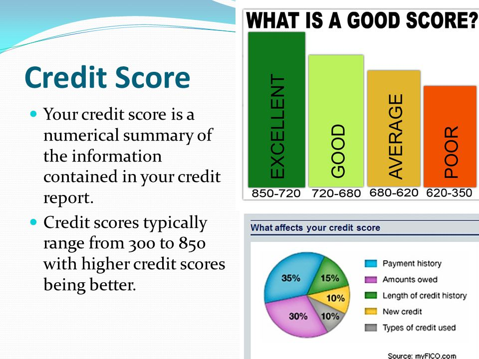 Credit Score Your credit score is a numerical summary of the information contained in your credit report.