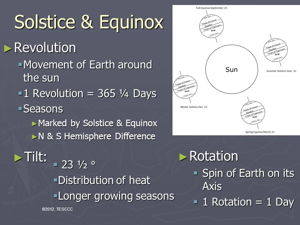 Solstice & Equinox ► Revolution  Movement of Earth around the sun  1 Revolution = 365 ¼ Days  Seasons ► Marked by Solstice & Equinox ► N & S Hemisphere Difference ► Rotation  Spin of Earth on its Axis  1 Rotation = 1 Day  23 ½ °  Distribution of heat  Longer growing seasons ► Tilt: ©2012, TESCCC
