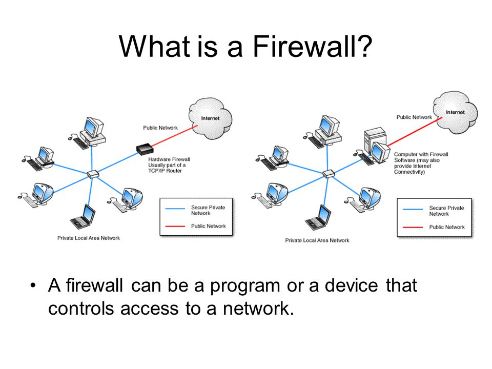 What is a Firewall A firewall can be a program or a device that controls access to a network.