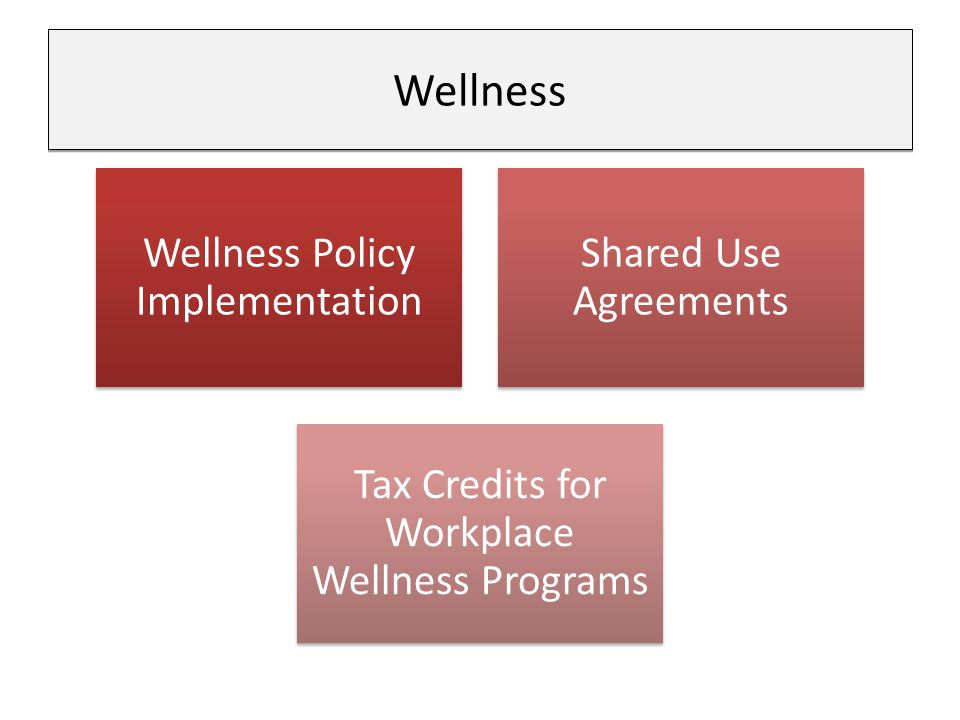 Wellness Policy Implementation Shared Use Agreements Tax Credits for Workplace Wellness Programs Wellness