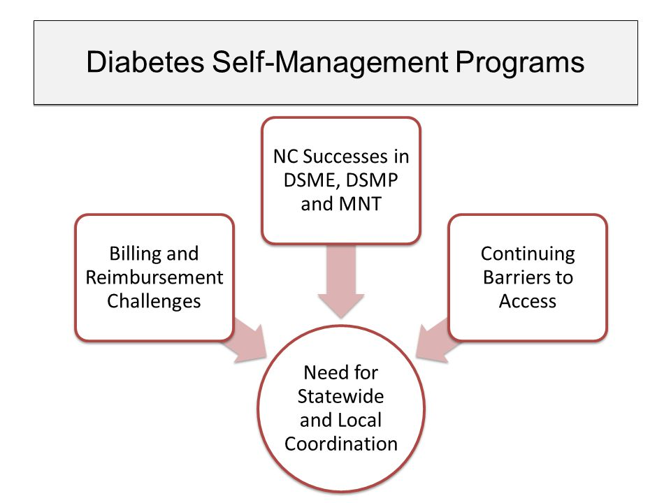 Need for Statewide and Local Coordination Billing and Reimbursement Challenges NC Successes in DSME, DSMP and MNT Continuing Barriers to Access Diabetes Self-Management Programs