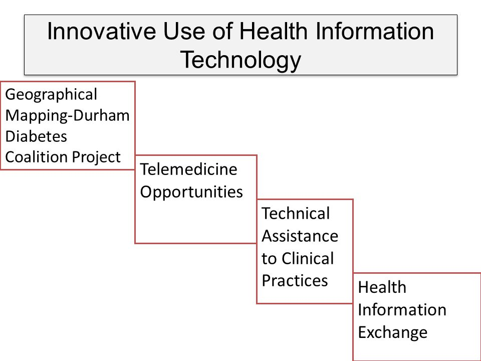 Health Information Exchange Technical Assistance to Clinical Practices Telemedicine Opportunities Geographical Mapping-Durham Diabetes Coalition Project Innovative Use of Health Information Technology