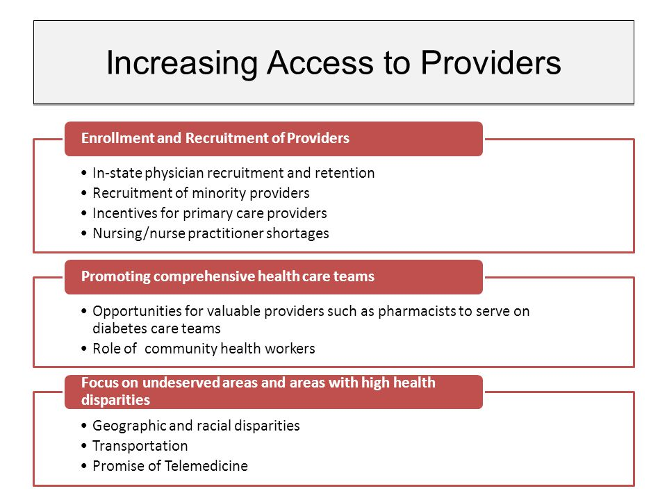 Increasing Access to Providers In-state physician recruitment and retention Recruitment of minority providers Incentives for primary care providers Nursing/nurse practitioner shortages Enrollment and Recruitment of Providers Opportunities for valuable providers such as pharmacists to serve on diabetes care teams Role of community health workers Promoting comprehensive health care teams Geographic and racial disparities Transportation Promise of Telemedicine Focus on undeserved areas and areas with high health disparities