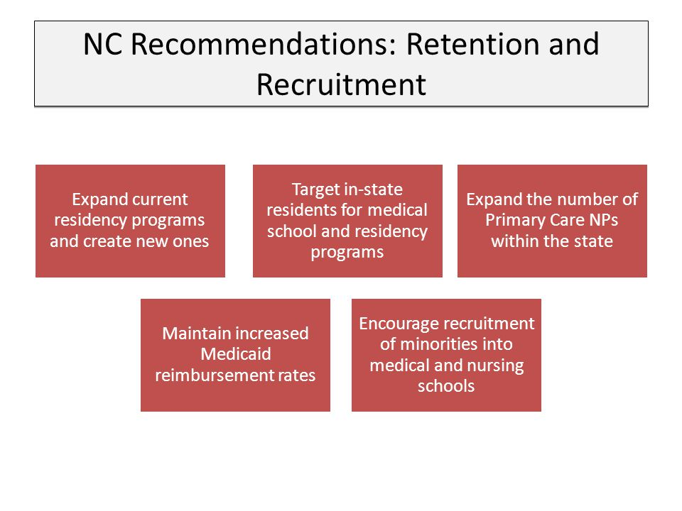 NC Recommendations: Retention and Recruitment Expand current residency programs and create new ones Target in-state residents for medical school and residency programs Expand the number of Primary Care NPs within the state Maintain increased Medicaid reimbursement rates Encourage recruitment of minorities into medical and nursing schools