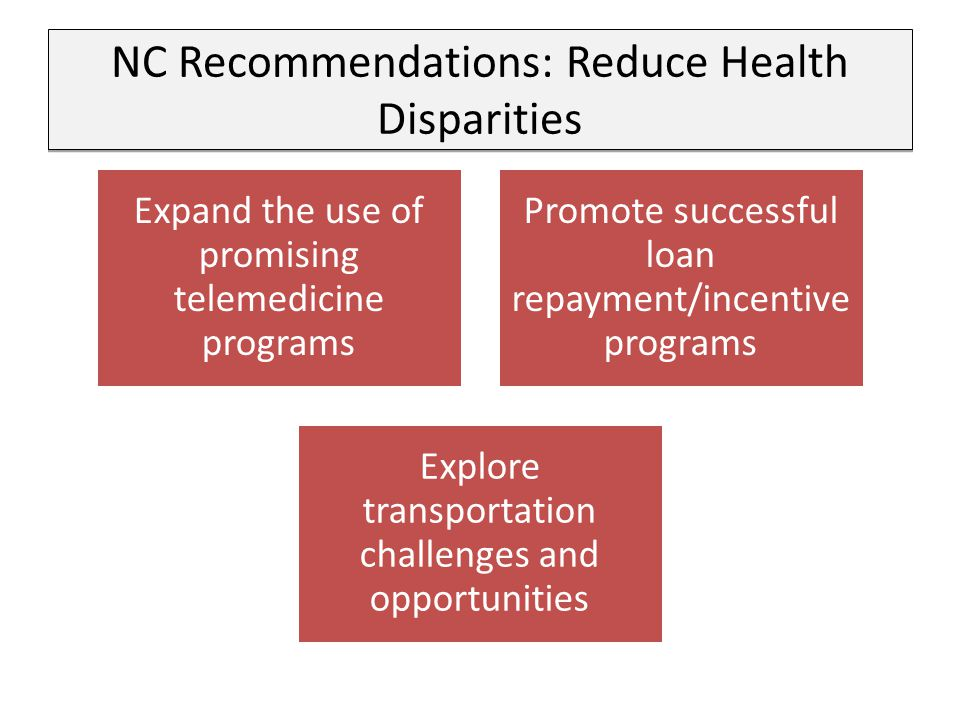 NC Recommendations: Reduce Health Disparities Expand the use of promising telemedicine programs Promote successful loan repayment/incentive programs Explore transportation challenges and opportunities