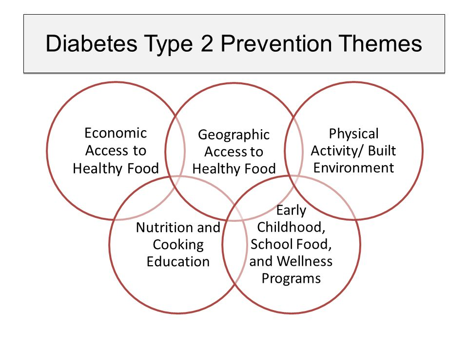 Economic Access to Healthy Food Nutrition and Cooking Education Geographic Access to Healthy Food Early Childhood, School Food, and Wellness Programs Physical Activity/ Built Environment Diabetes Type 2 Prevention Themes