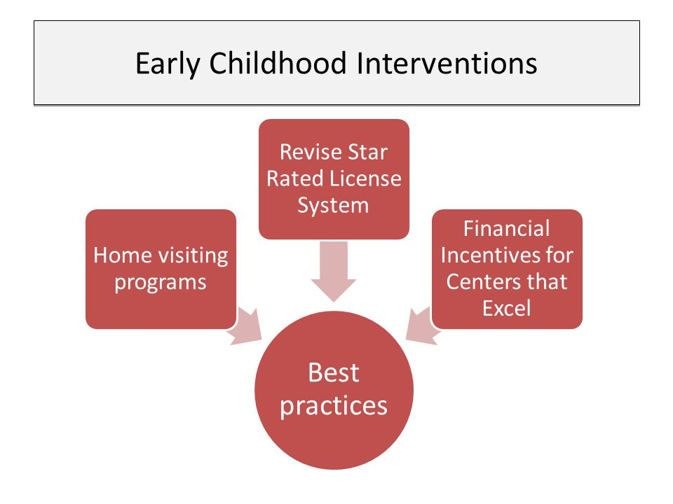 Early Childhood Interventions Best practices Home visiting programs Revise Star Rated License System Financial Incentives for Centers that Excel