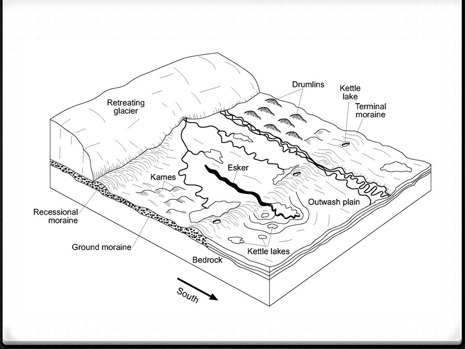 How Do Glaciers Affect The Land Wed V17 What Is A Glacier 0 A