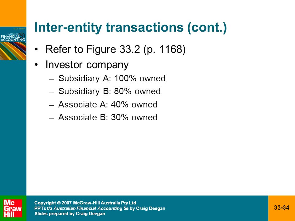 33-34 Copyright  2007 McGraw-Hill Australia Pty Ltd PPTs t/a Australian Financial Accounting 5e by Craig Deegan Slides prepared by Craig Deegan Inter-entity transactions (cont.) Refer to Figure 33.2 (p.