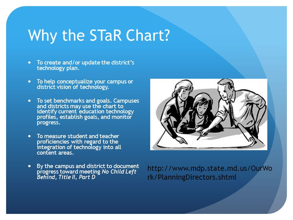 Why the STaR Chart. To create and/or update the district's technology plan.