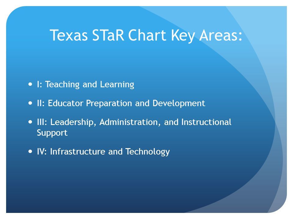 Texas STaR Chart Key Areas: I: Teaching and Learning II: Educator Preparation and Development III: Leadership, Administration, and Instructional Support IV: Infrastructure and Technology