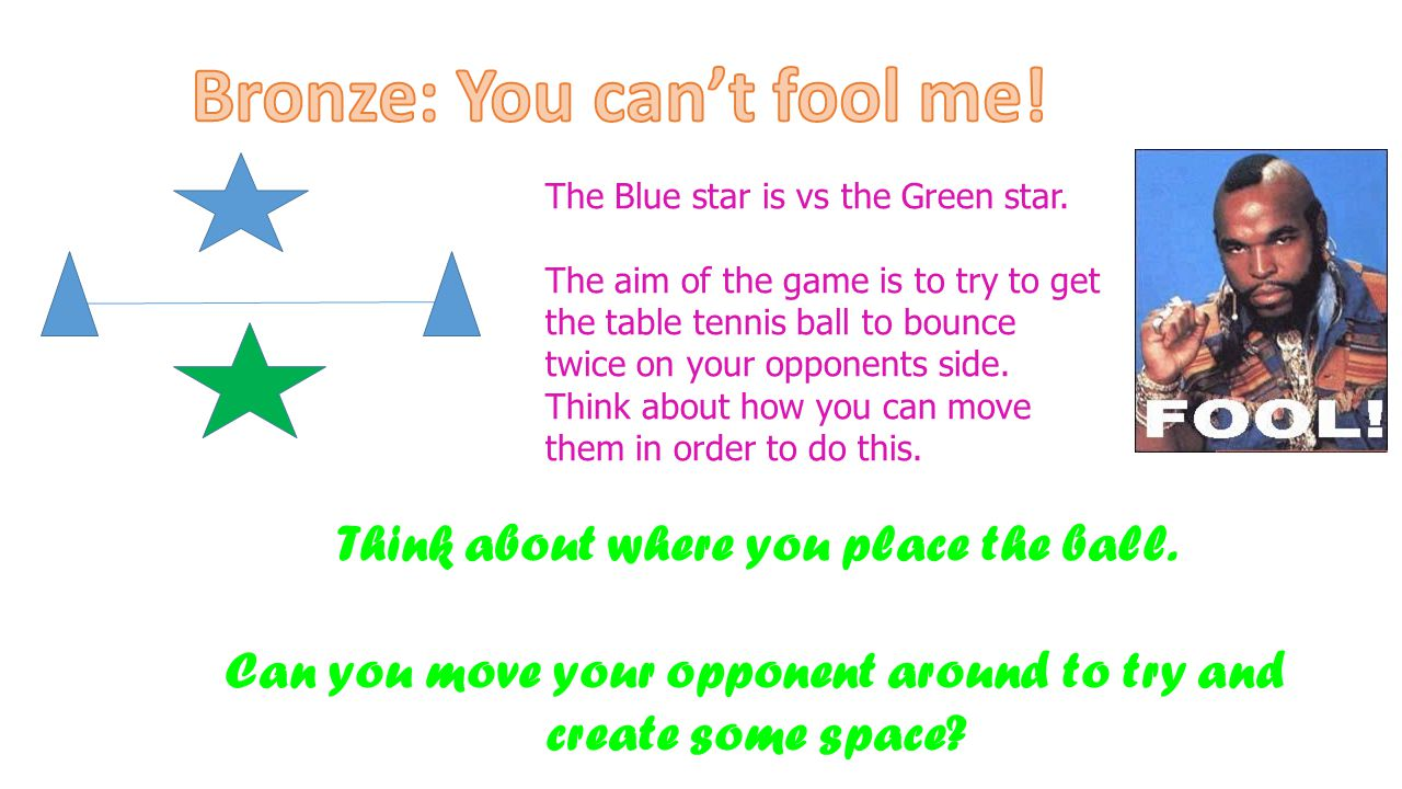 The Blue star is vs the Green star.