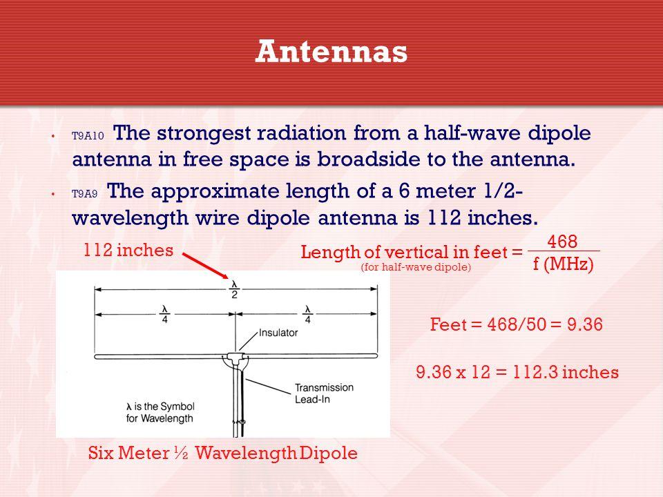 Technician Licensing Class Antennas Section 18 Antennas T9a3 A