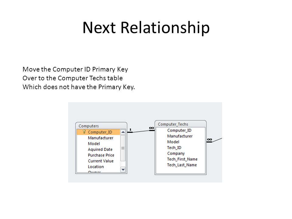Next Relationship Move the Computer ID Primary Key Over to the Computer Techs table Which does not have the Primary Key.