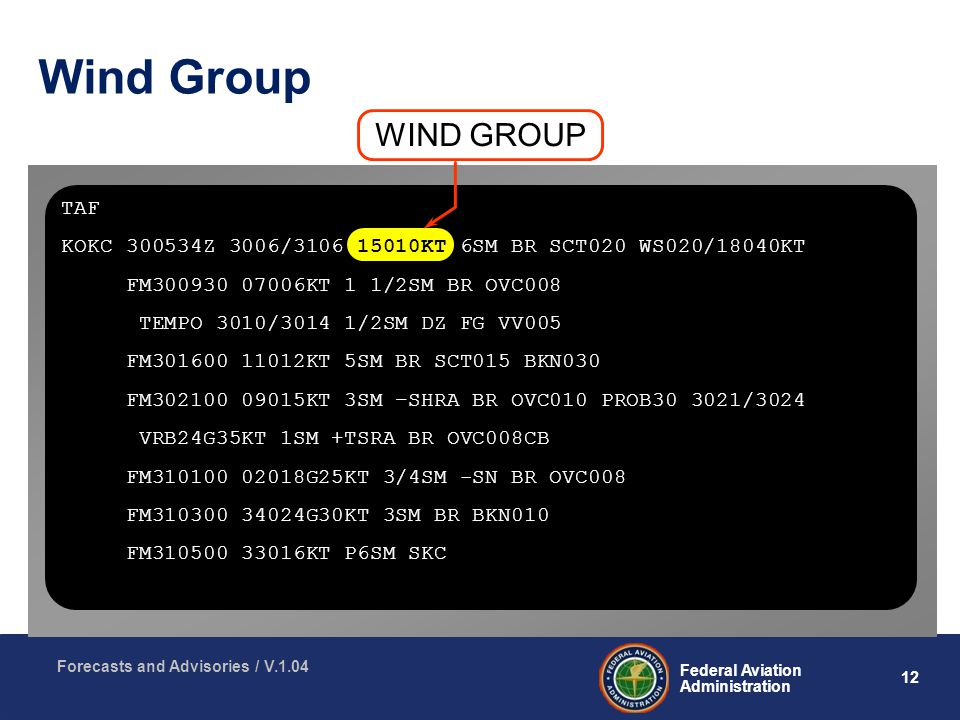 12 Federal Aviation Administration Forecasts and Advisories / V.1.04 Wind Group WIND GROUP TAF KOKC Z 3006/ KT 6SM BR SCT020 WS020/18040KT FM KT 1 1/2SM BR OVC008 TEMPO 3010/3014 1/2SM DZ FG VV005 FM KT 5SM BR SCT015 BKN030 FM KT 3SM –SHRA BR OVC010 PROB /3024 VRB24G35KT 1SM +TSRA BR OVC008CB FM G25KT 3/4SM -SN BR OVC008 FM G30KT 3SM BR BKN010 FM KT P6SM SKC