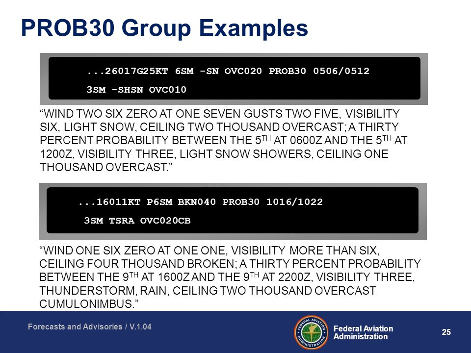25 Federal Aviation Administration Forecasts and Advisories / V.1.04 PROB30 Group Examples G25KT 6SM -SN OVC020 PROB /0512 3SM -SHSN OVC010 WIND TWO SIX ZERO AT ONE SEVEN GUSTS TWO FIVE, VISIBILITY SIX, LIGHT SNOW, CEILING TWO THOUSAND OVERCAST; A THIRTY PERCENT PROBABILITY BETWEEN THE 5 TH AT 0600Z AND THE 5 TH AT 1200Z, VISIBILITY THREE, LIGHT SNOW SHOWERS, CEILING ONE THOUSAND OVERCAST KT P6SM BKN040 PROB /1022 3SM TSRA OVC020CB WIND ONE SIX ZERO AT ONE ONE, VISIBILITY MORE THAN SIX, CEILING FOUR THOUSAND BROKEN; A THIRTY PERCENT PROBABILITY BETWEEN THE 9 TH AT 1600Z AND THE 9 TH AT 2200Z, VISIBILITY THREE, THUNDERSTORM, RAIN, CEILING TWO THOUSAND OVERCAST CUMULONIMBUS.