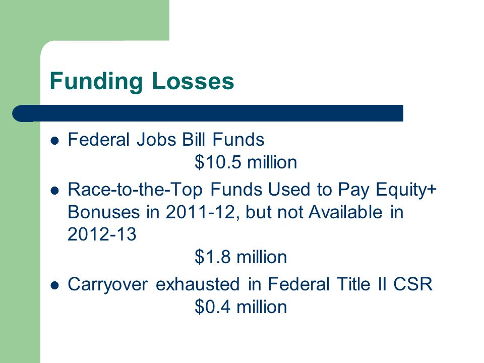 Funding Losses Federal Jobs Bill Funds $10.5 million Race-to-the-Top Funds Used to Pay Equity+ Bonuses in , but not Available in $1.8 million Carryover exhausted in Federal Title II CSR $0.4 million